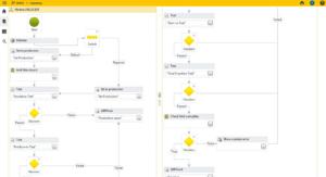 wats workflow module